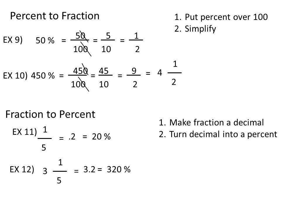 how to change a percent into a fraction calculator