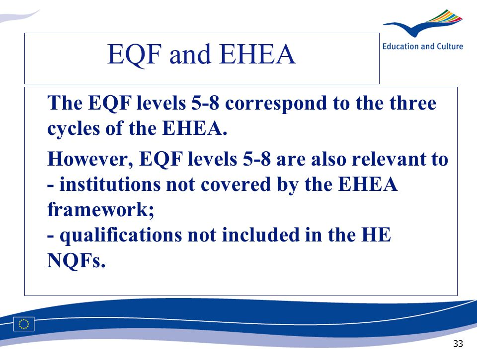 EQF and EHEA The EQF levels 5-8 correspond to the three cycles of the EHEA.