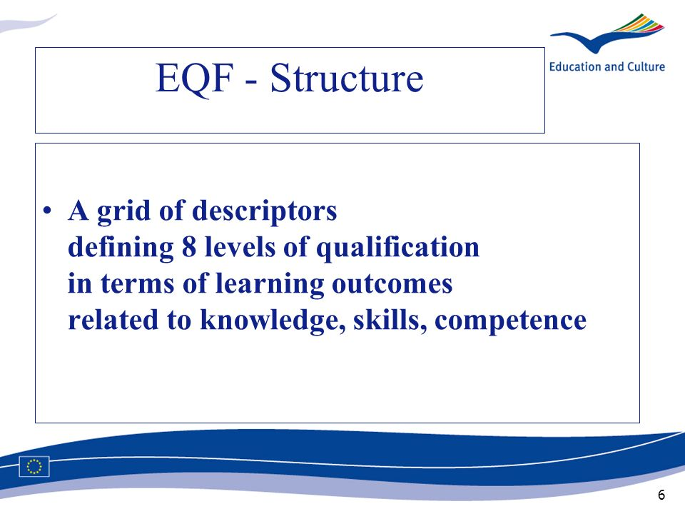 EQF - Structure A grid of descriptors defining 8 levels of qualification in terms of learning outcomes related to knowledge, skills, competence.