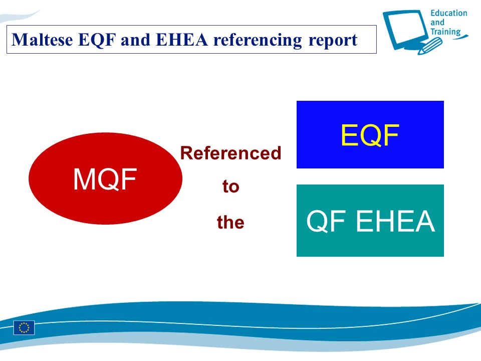 EQF MQF QF EHEA Maltese EQF and EHEA referencing report Referenced to