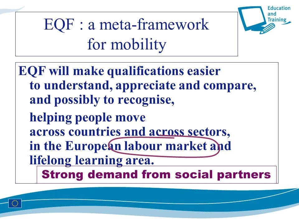 EQF : a meta-framework for mobility