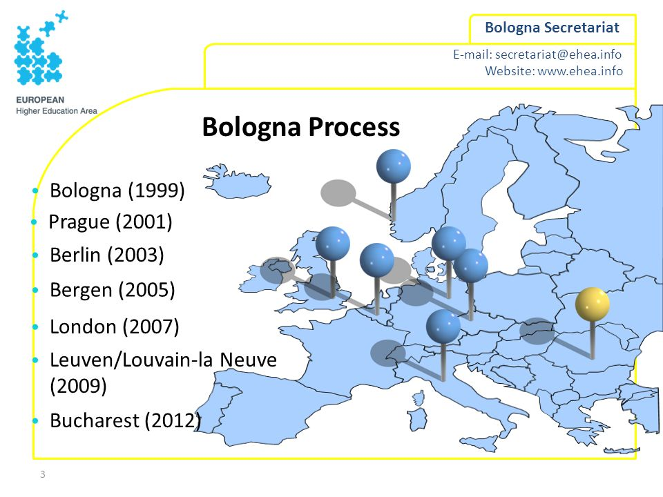 Bologna Process Bologna (1999) Prague (2001) Berlin (2003)
