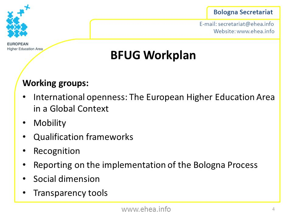 BFUG Workplan Working groups: