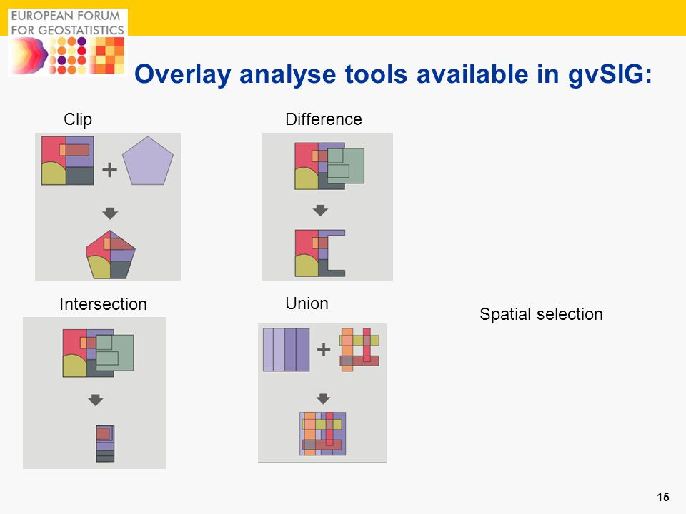 Overlay analyse tools available in gvSIG: