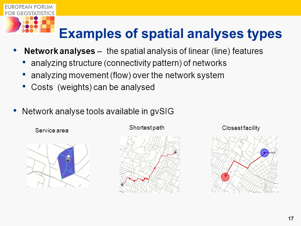 Examples of spatial analyses types
