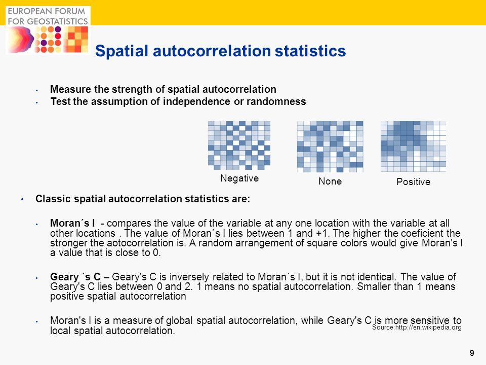 Spatial autocorrelation statistics