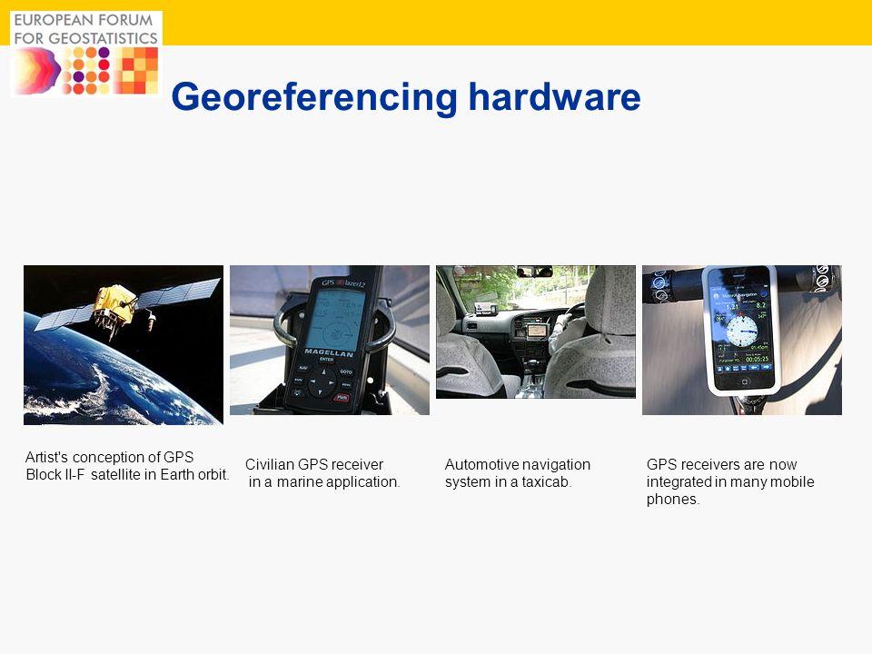 Georeferencing hardware