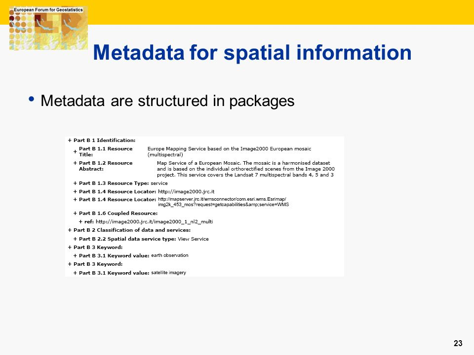 Metadata for spatial information