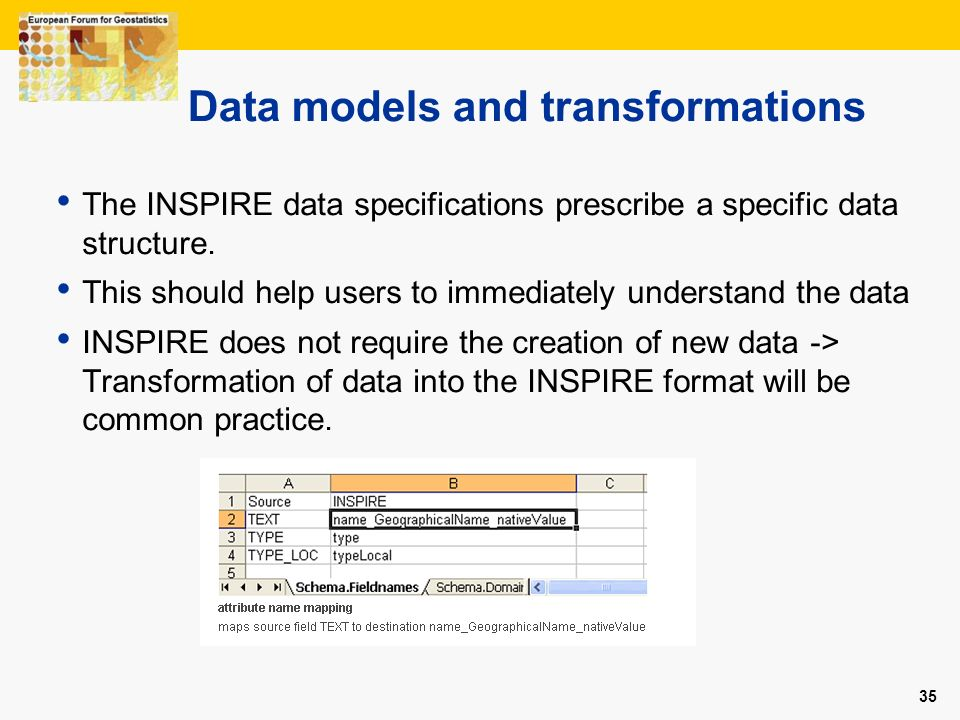 Data models and transformations