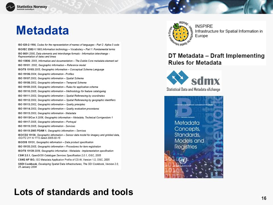 Metadata Lots of standards and tools