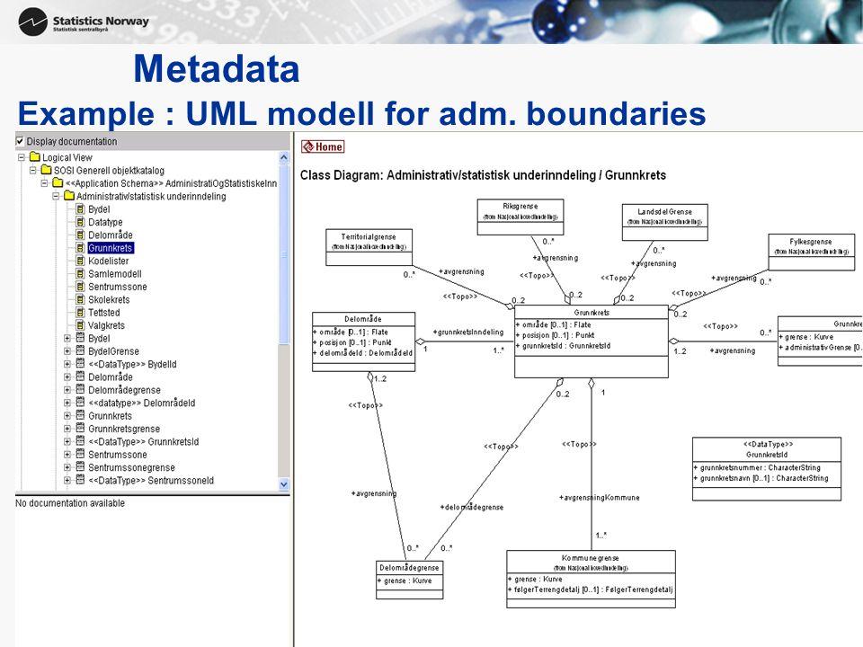 Example : UML modell for adm. boundaries