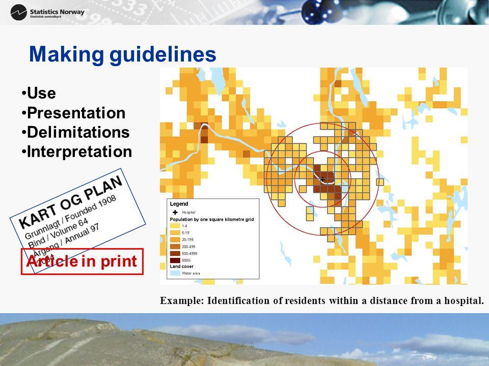 Making guidelines Use Presentation Delimitations Interpretation