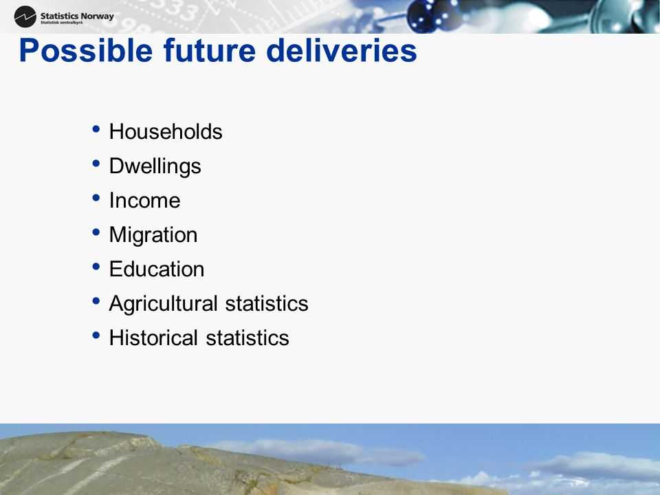 Possible future deliveries