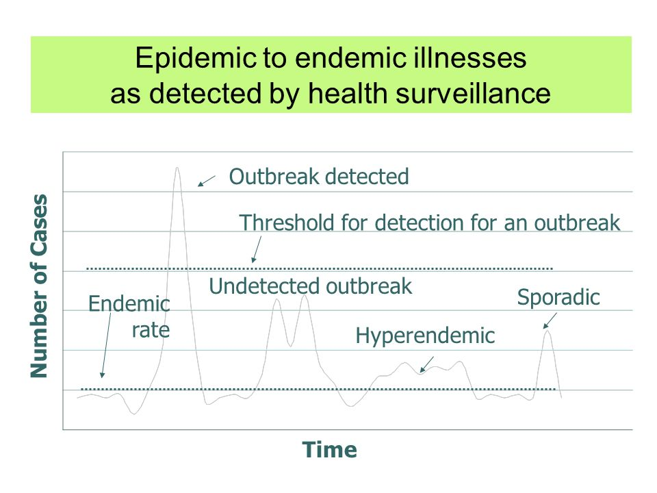 Epidemic to endemic illnesses as detected by health surveillance