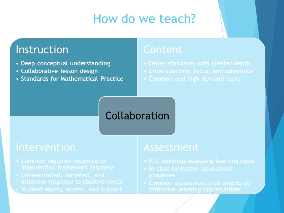 Deeper Learning A Collaborative Classroom Is Key ~ Content deepening th grade math ppt download