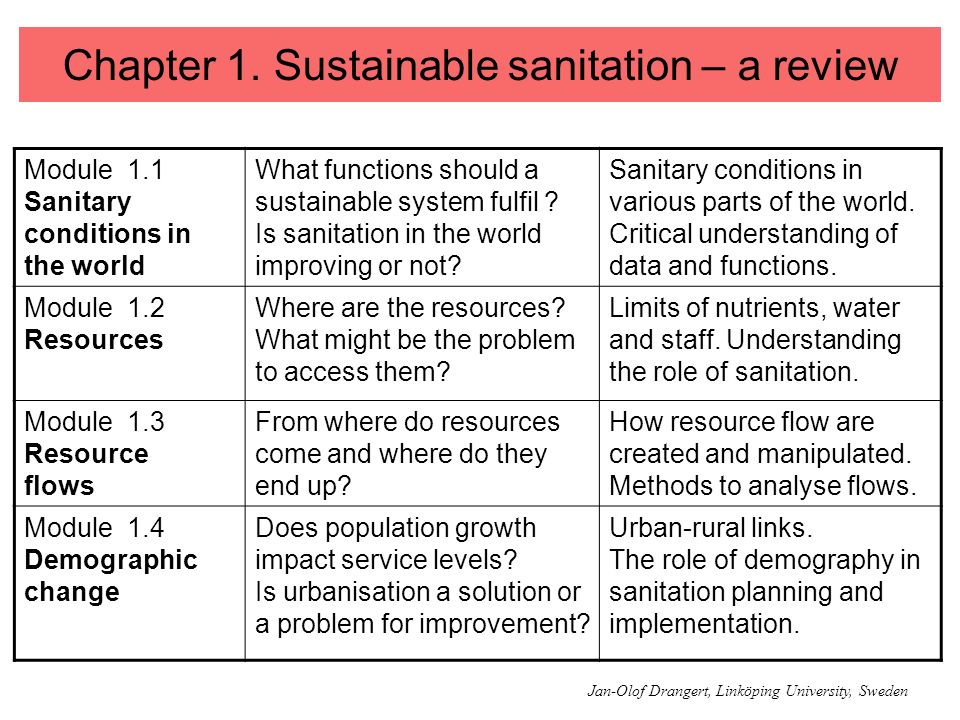 Chapter 1. Sustainable sanitation – a review