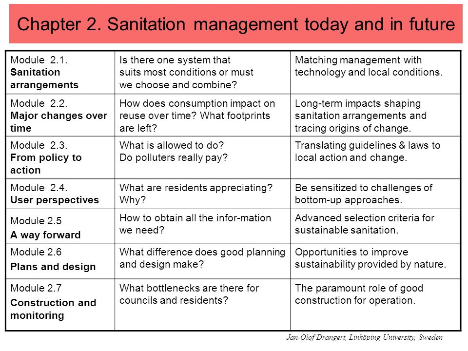 Chapter 2. Sanitation management today and in future