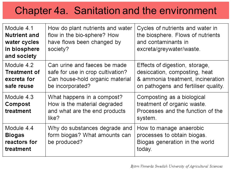 Chapter 4a. Sanitation and the environment