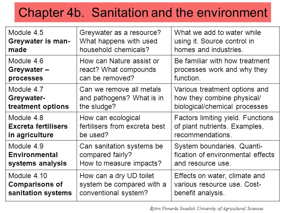 Chapter 4b. Sanitation and the environment