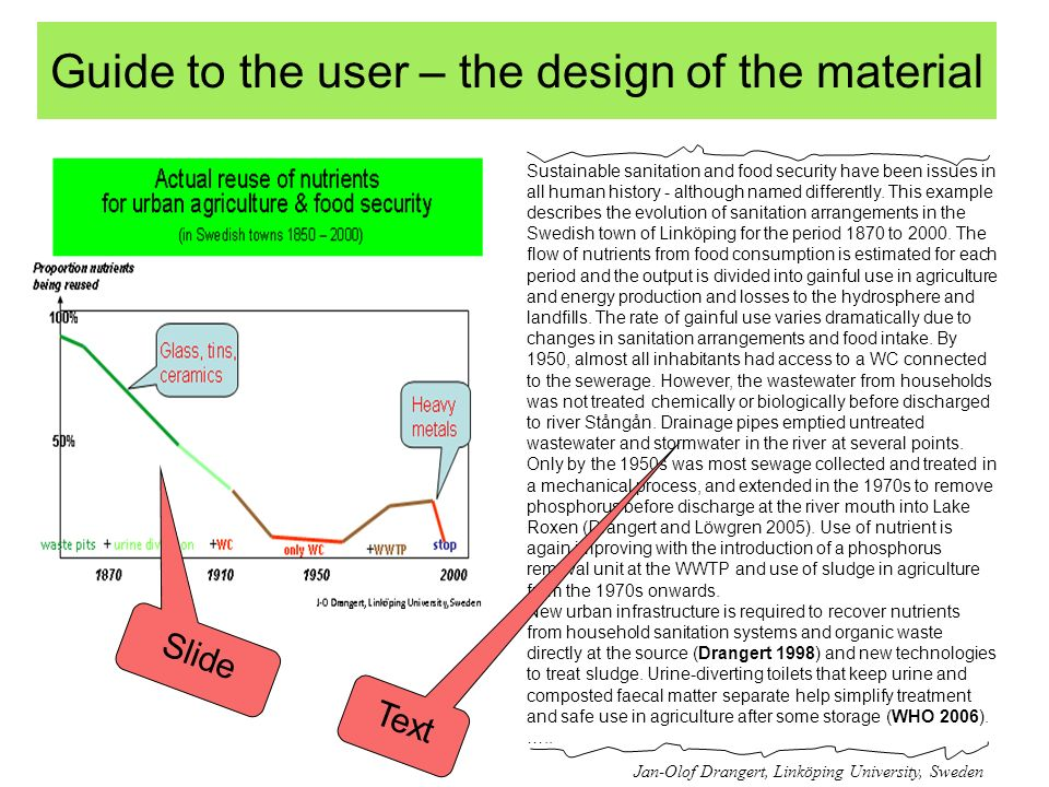 Guide to the user – the design of the material