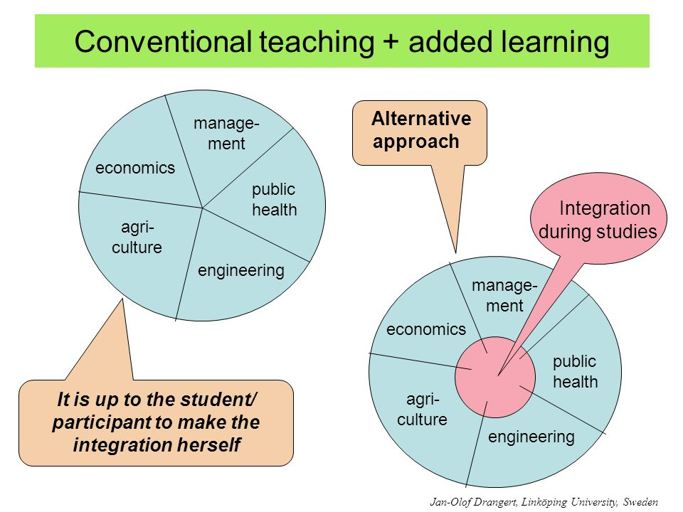 Conventional teaching + added learning
