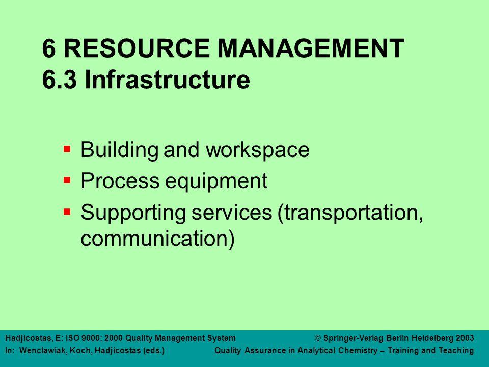 6 RESOURCE MANAGEMENT 6.4 Work environment