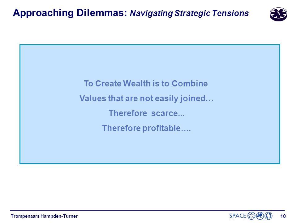 Approaching Dilemmas: Navigating Strategic Tensions