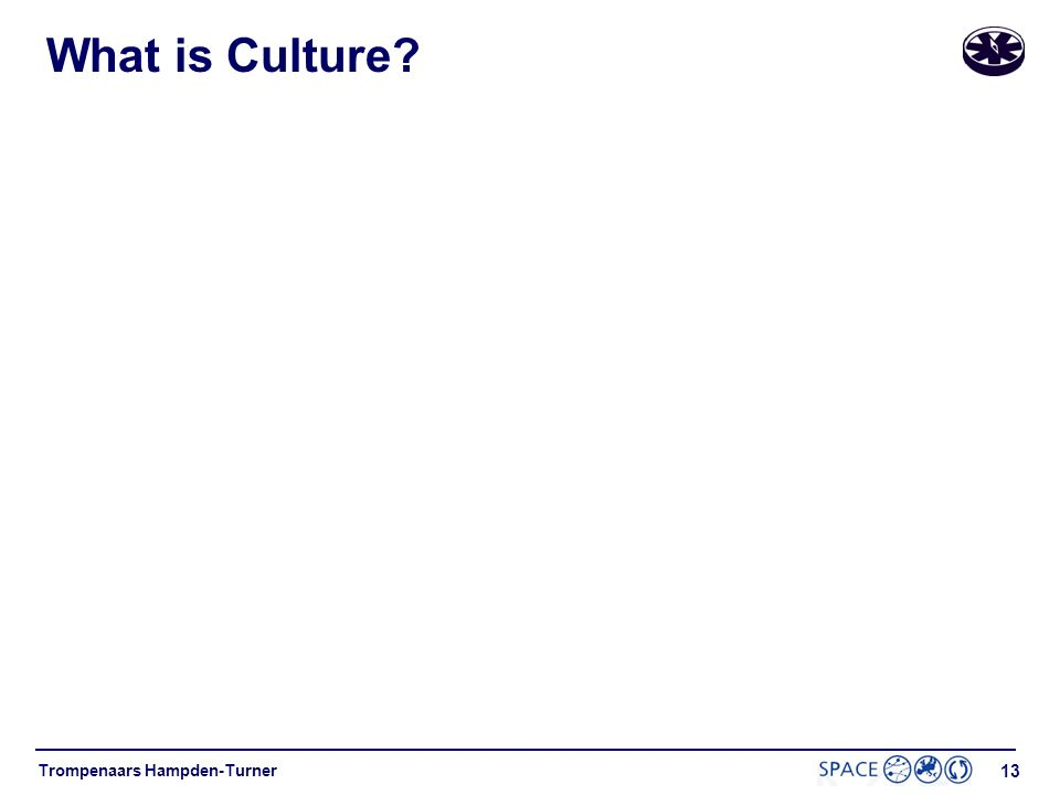 What is Culture Please define culture