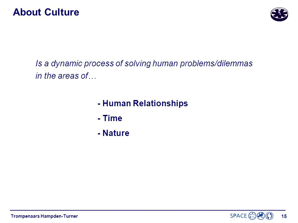 About Culture Is a dynamic process of solving human problems/dilemmas in the areas of… - Human Relationships.