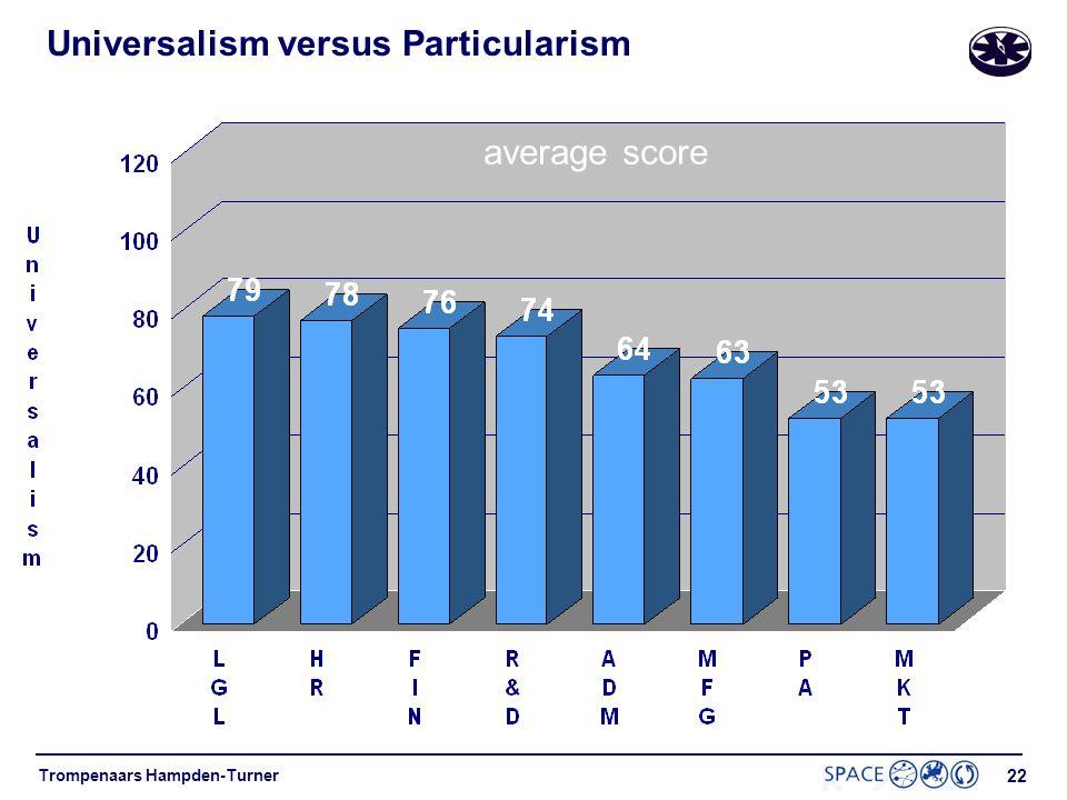 Universalism versus Particularism