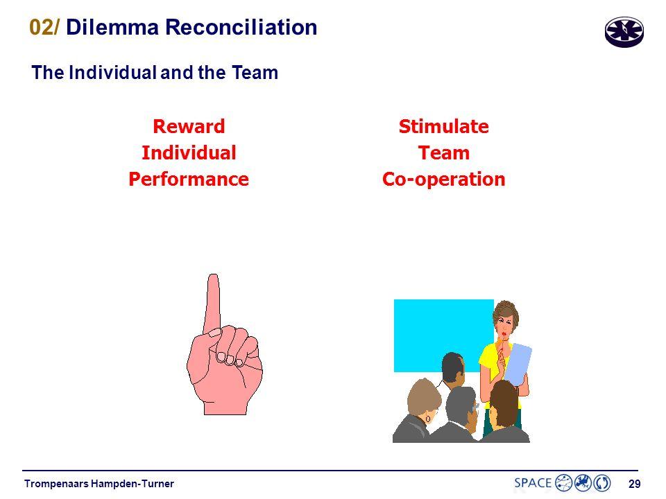 02/ Dilemma Reconciliation