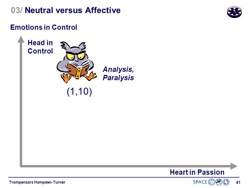 03/ Neutral versus Affective