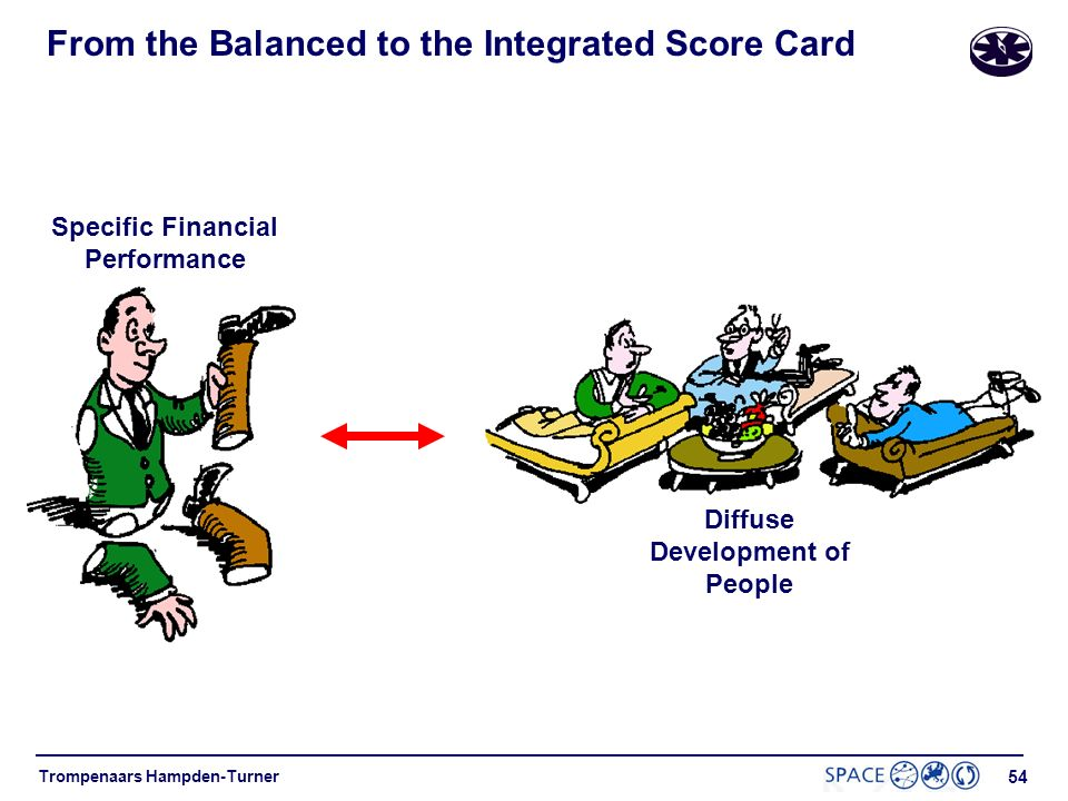 Specific Financial Performance Diffuse Development of People