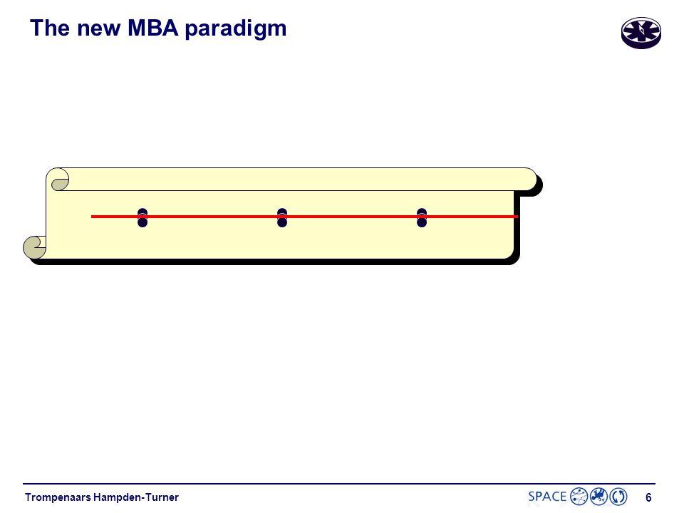 The new MBA paradigm