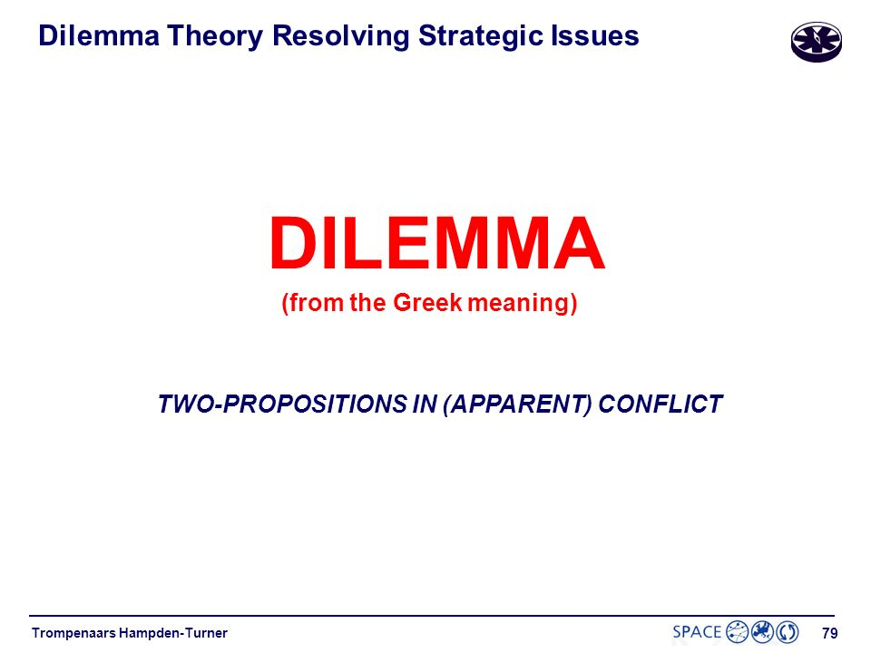 Dilemma Theory Resolving Strategic Issues