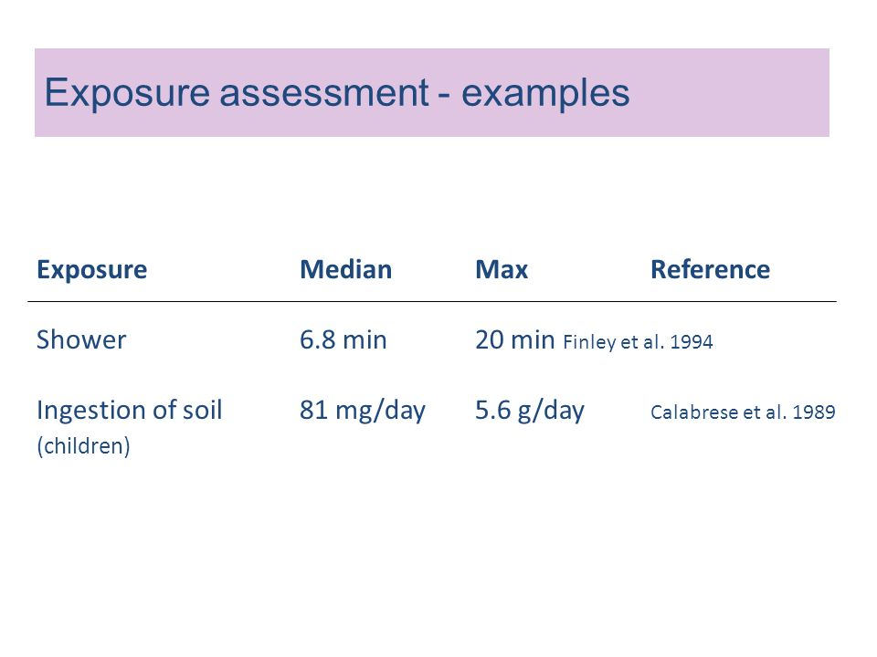 Exposure assessment - examples