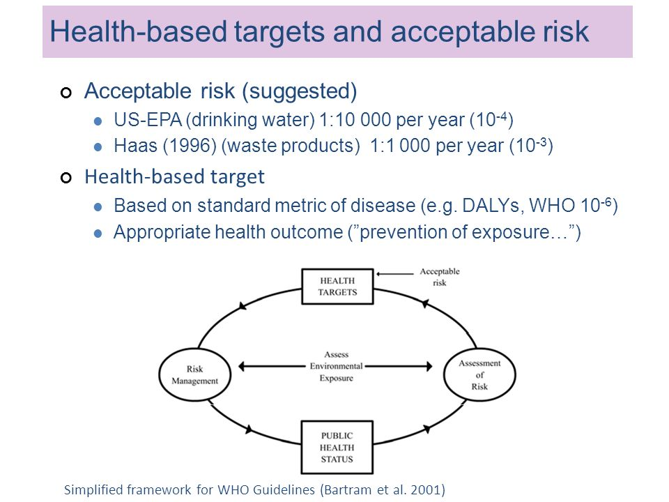 Health-based targets and acceptable risk