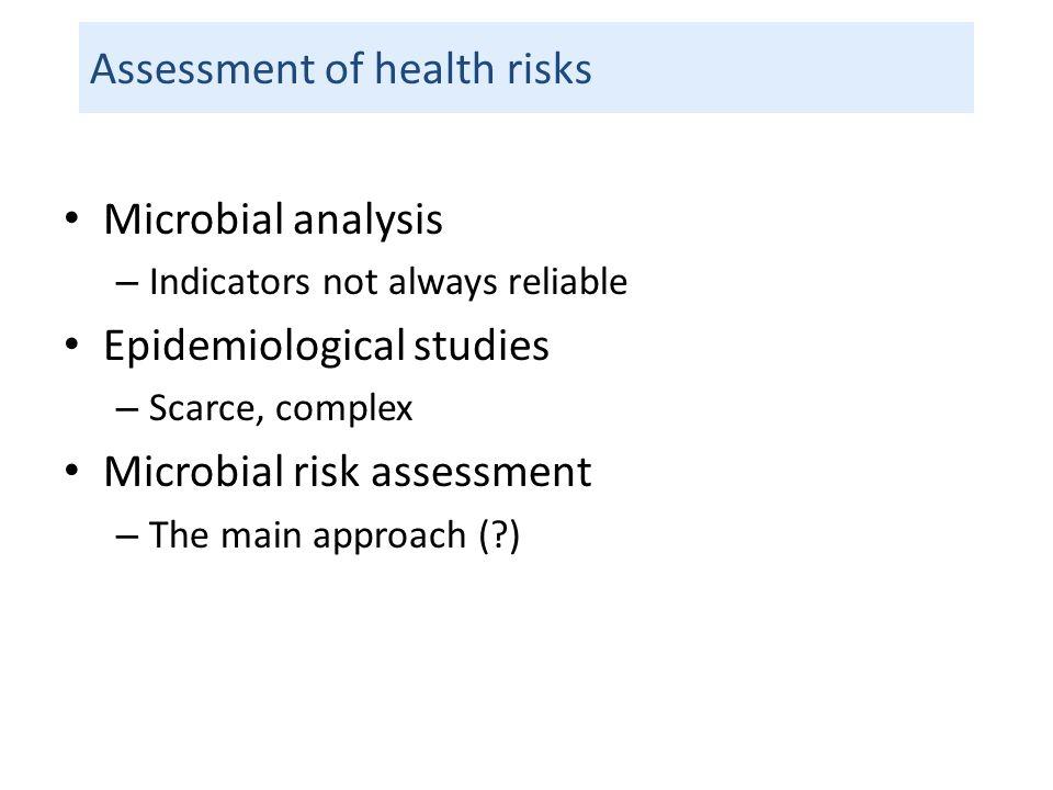 Assessment of health risks