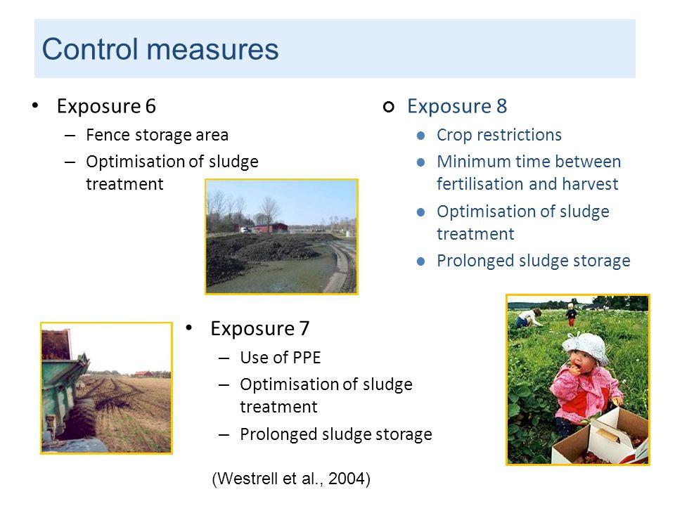Control measures Exposure 6 Exposure 8 Exposure 7 Fence storage area
