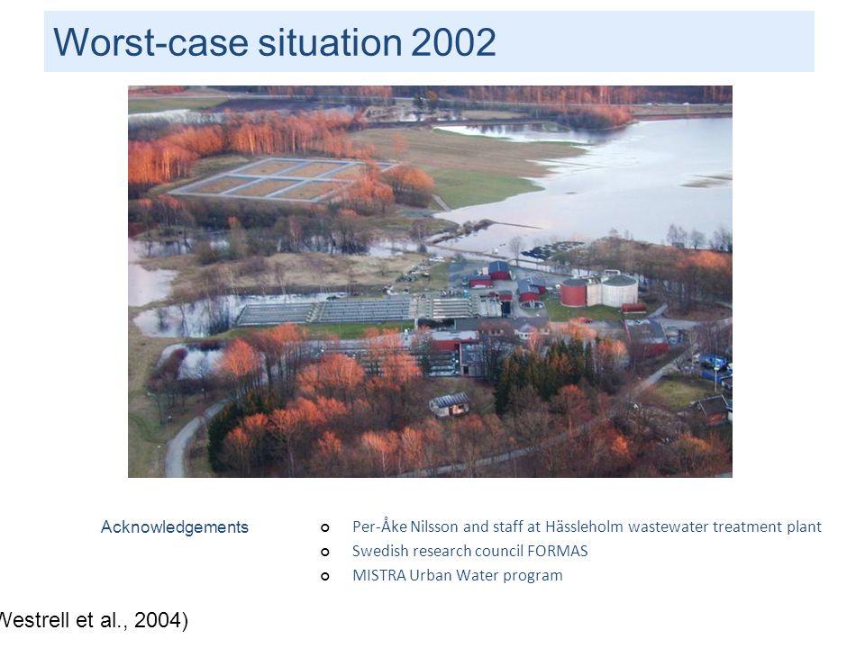 Worst-case situation 2002 (Westrell et al., 2004) Acknowledgements