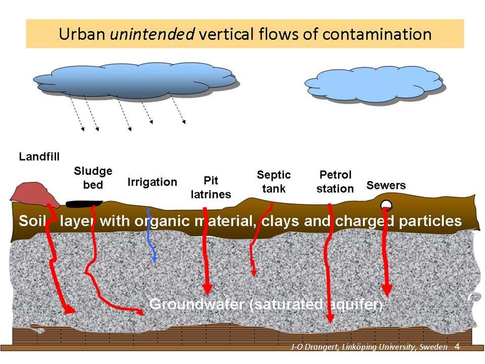 Ecological Alternatives in Sanitation