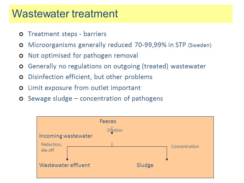Wastewater treatment Treatment steps - barriers