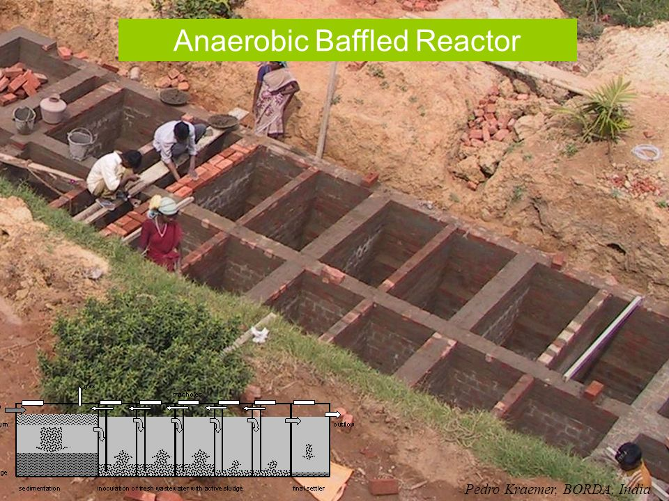 Anaerobic baffled reactor