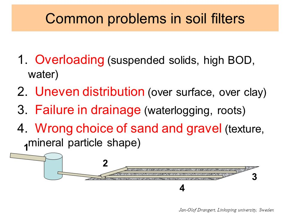 Common problems in soil filters