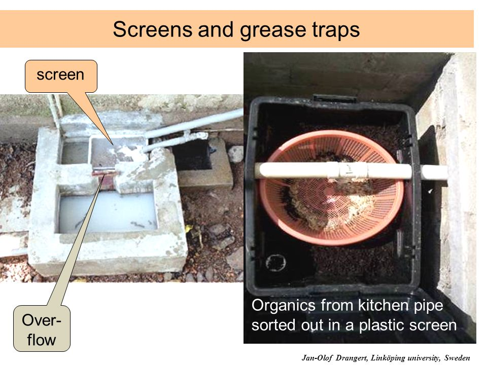 Screens and grease traps