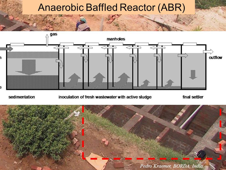 Anaerobic baffled reactor