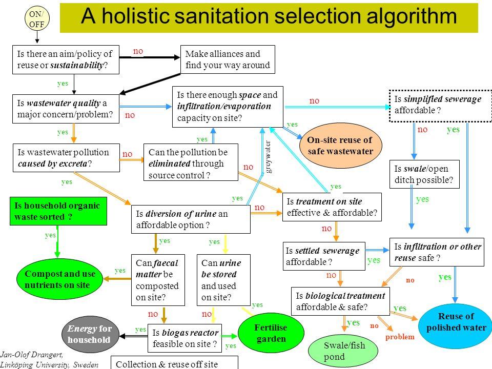 A holistic sanitation selection algorithm
