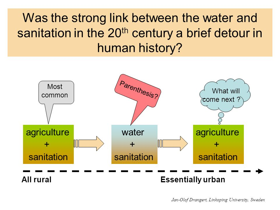 Was the strong link between the water and sanitation in the 20th century a brief detour in human history