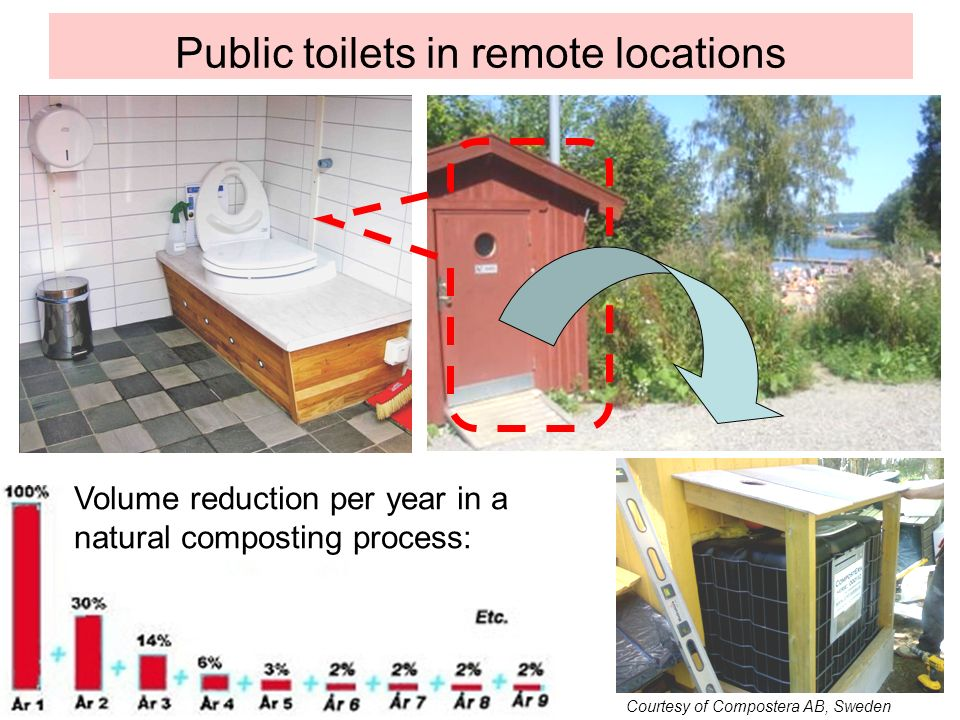 Public toilets in remote locations