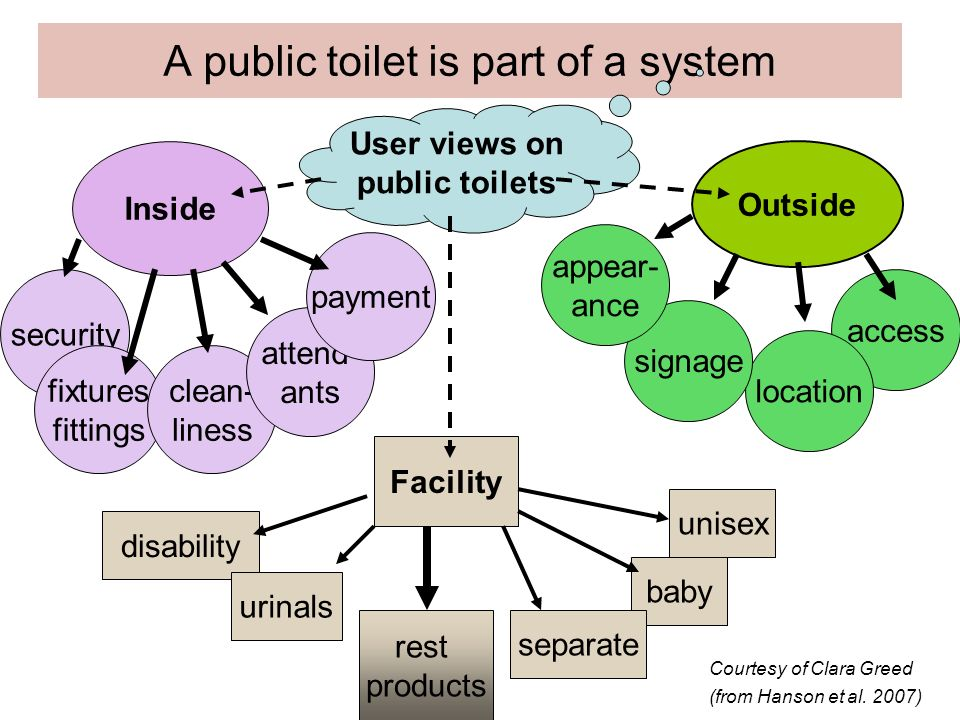 A public toilet is part of a system